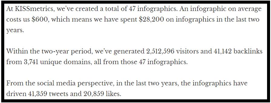 Benefits of infographics with statistics