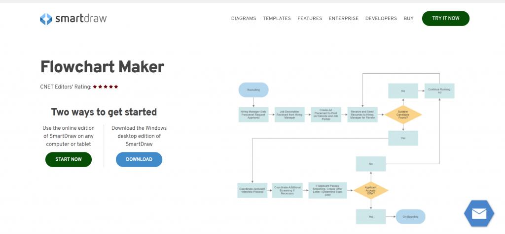 Flow chart image maker for blogs