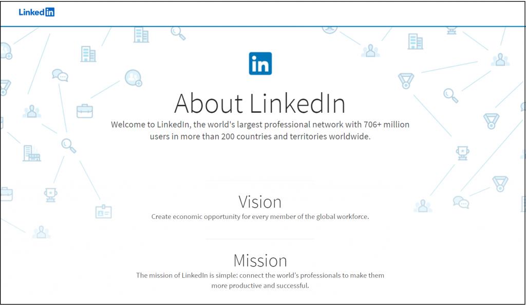 Promote blog on linkedIn