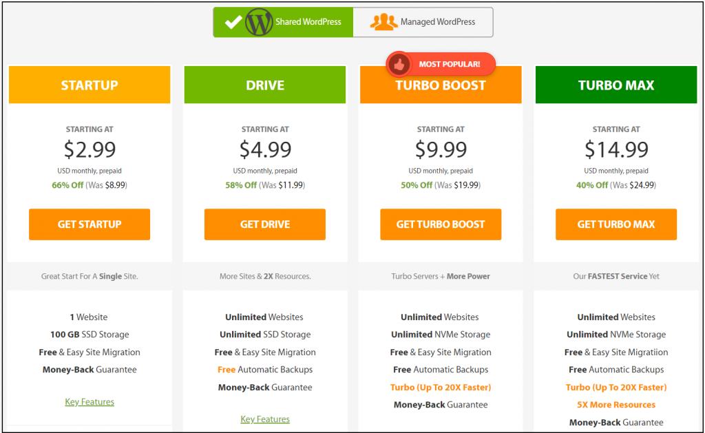 A2 Hosting shared wordpress pricing list