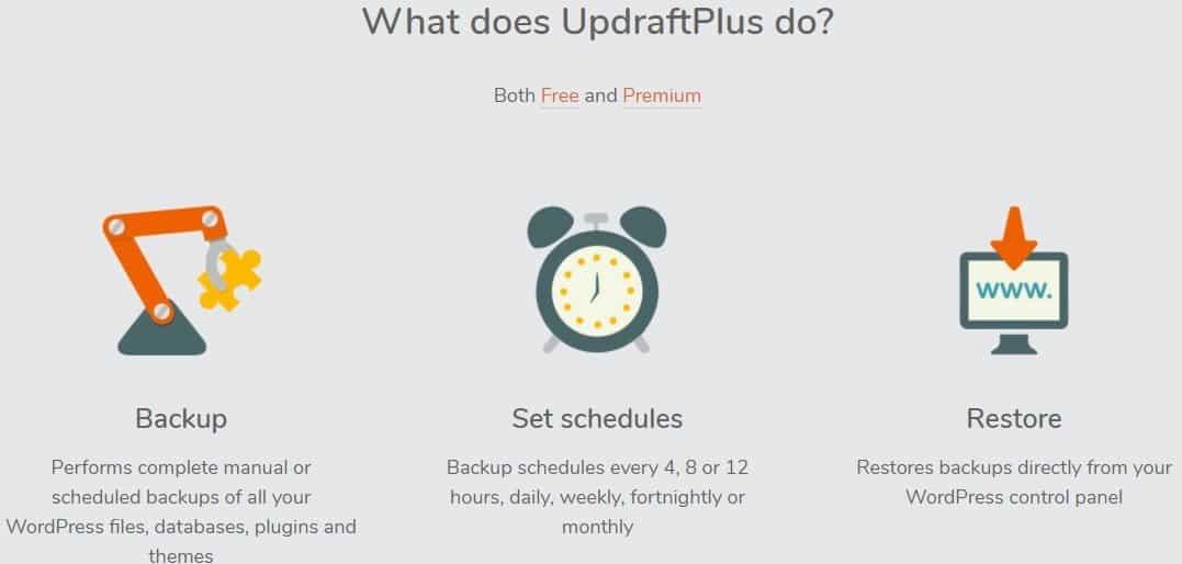 Updraftplus premium features