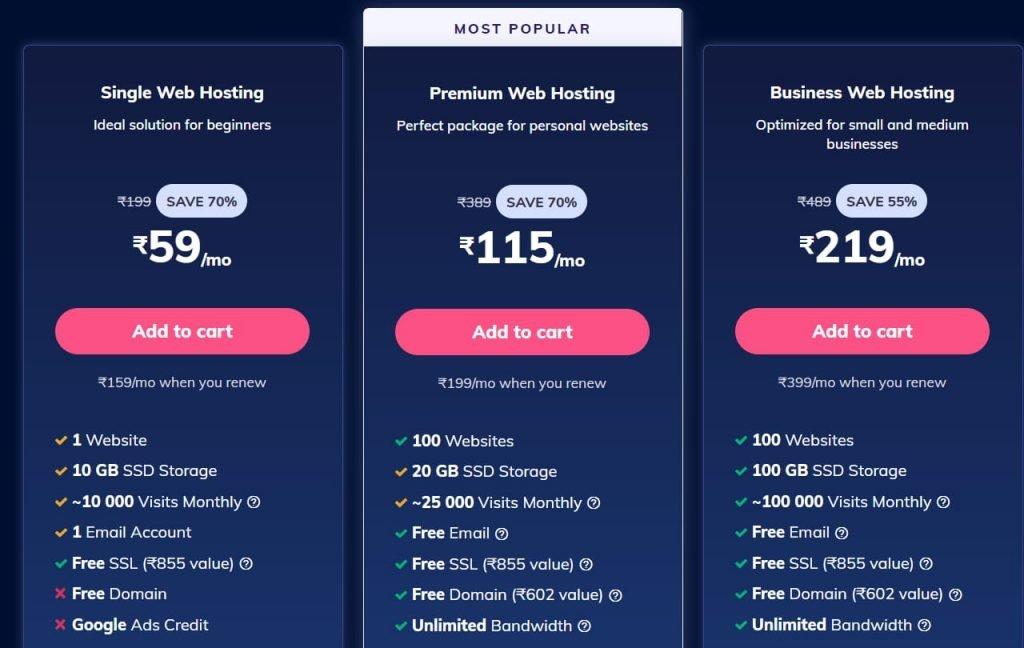 Cheap hosting in India Prices - Hostinger