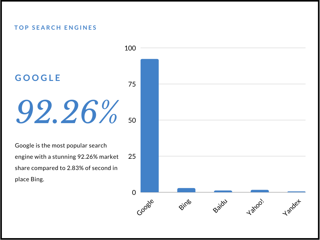 Free Traffic search engines compared