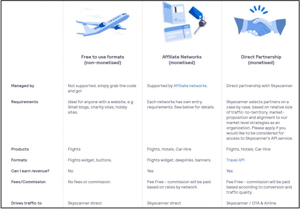 Skyscanner travel affiliate programs