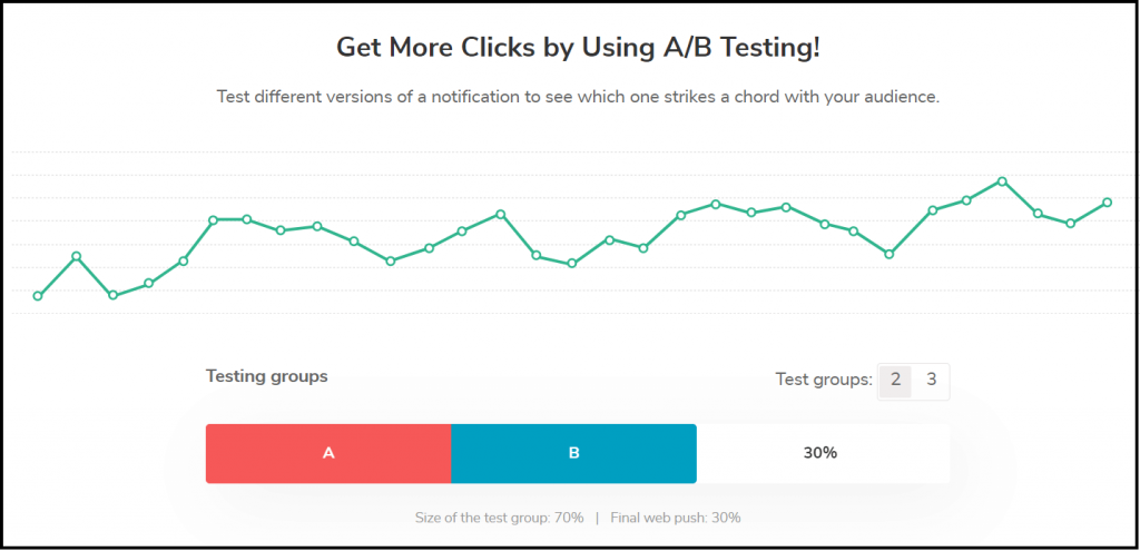 A/B testing with push notifications