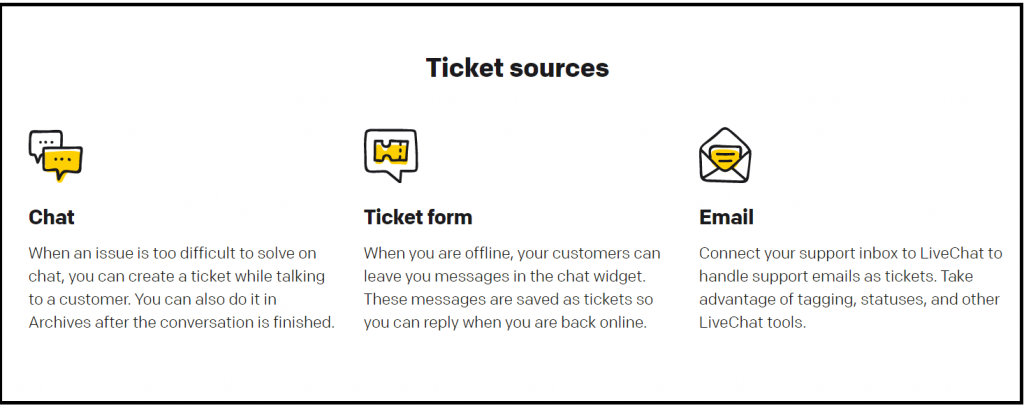 Create Support tickets